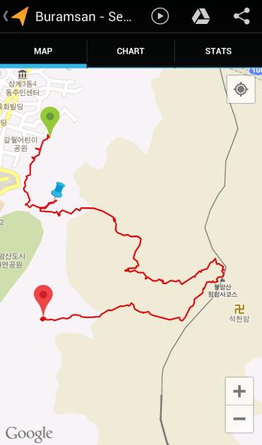 Buramsan (3:04:20, 4.25 km)