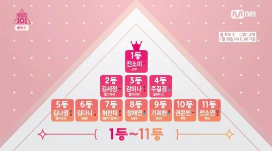 20160210_seoulbeats_produce101_ep2ranking_mnet