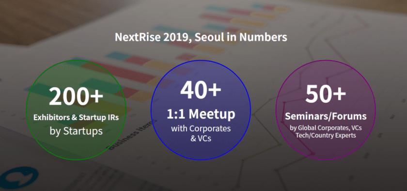 NextRise Seoul 2019