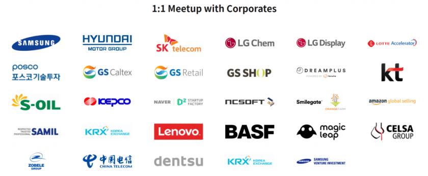 NextRise Korean Corporations