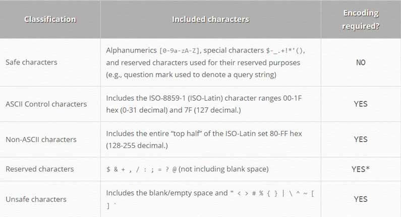 Caracteres para nombrar imágenes para SEO