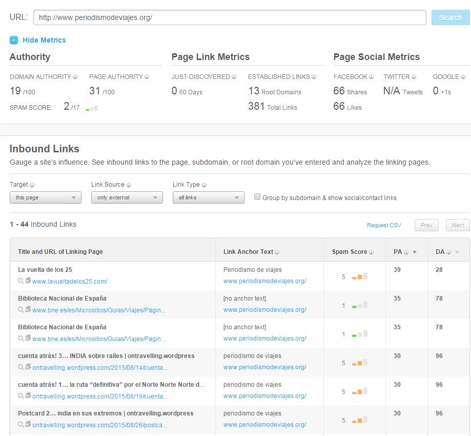 Análisis de enlaces negativos en Link Building