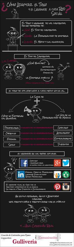 guia practica para aprovechar un hot topic claves para community managers