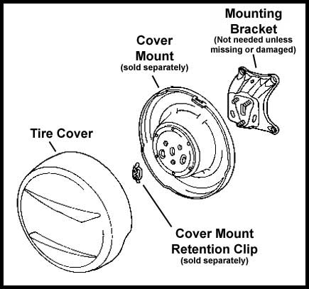 NEW! 2001-2003 Toyota RAV4 Spare Tire Cover Mount from