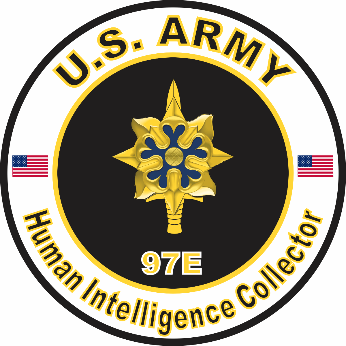 US Army MOS 97E Human Intelligence Collector