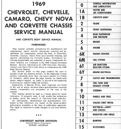 1969 chevrolet chassis service manual the motor bookstore rh themotorbookstore com 69 camaro frame 1969 camaro rear end [ 950 x 1215 Pixel ]