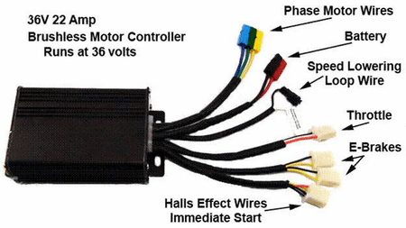 bike boost electric bike kit owners manual and installation guide 3 e bike controller wiring diagram bicycle motor wiring diagram at eliteediting.co
