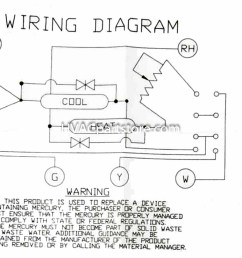 dometic three wire thermostat wiring diagram dometic get dometic digital thermostat wiring diagram dometic duo  [ 1500 x 996 Pixel ]