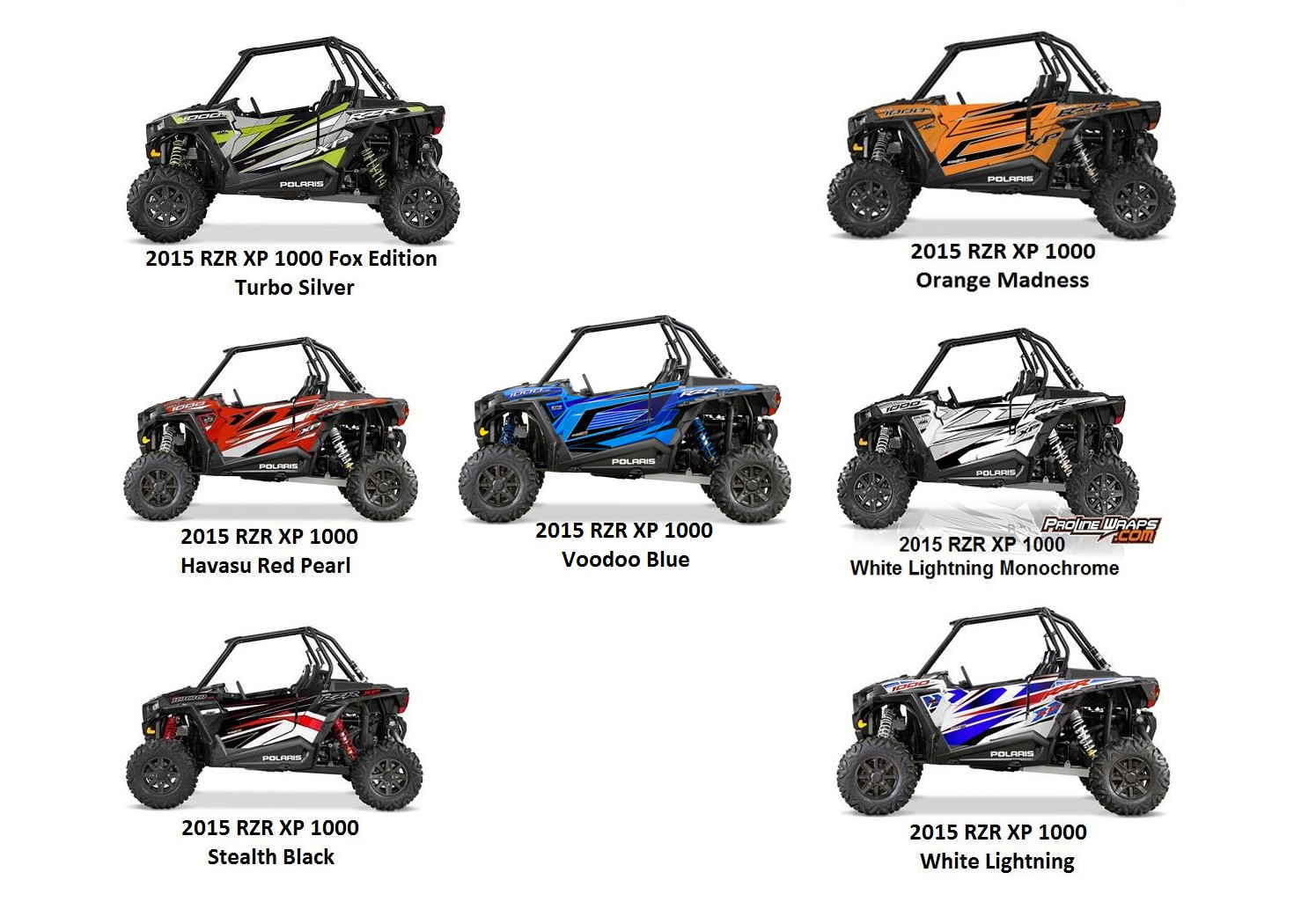 Polaris Rzr Xp Door Graphics