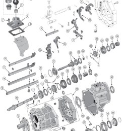 jeep ax15 transmission parts for 1987 1999 wrangler tj yj cherokee xj for a 99 jeep wrangler drivetrain diagram [ 730 x 1098 Pixel ]