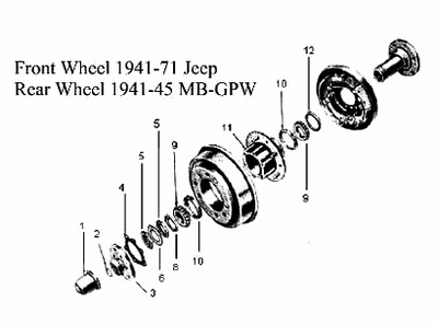 Willys MB & Ford GPW Wheel Parts from Midwest Jeep Willys