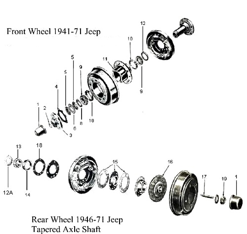 Willys Pick-Up Truck & Station Wagon Wheel Parts from