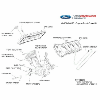 2011-17 Mustang Coyote FRPP Front and Cam Cover Kit M-6580-M50