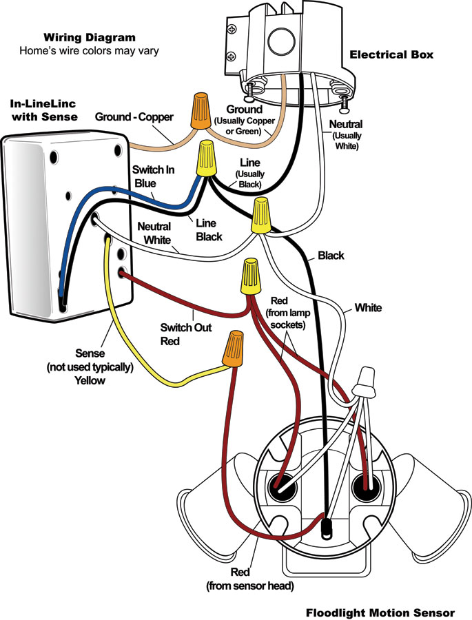harbor breeze switch wiring diagram 7 pin caravan plug in-linelinc relay - insteon motion sensor floodlight kit, bronze