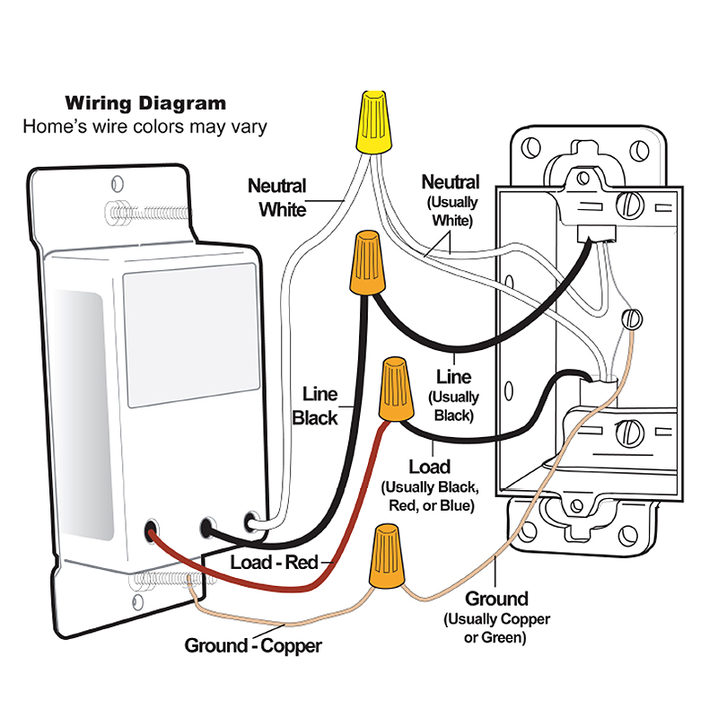 wiring of light switch