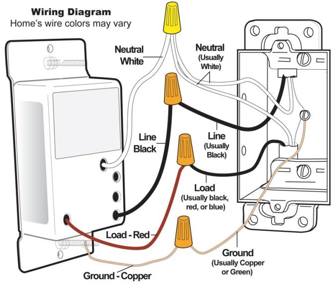 diagram wire a dimmer switch diagram for dummies full