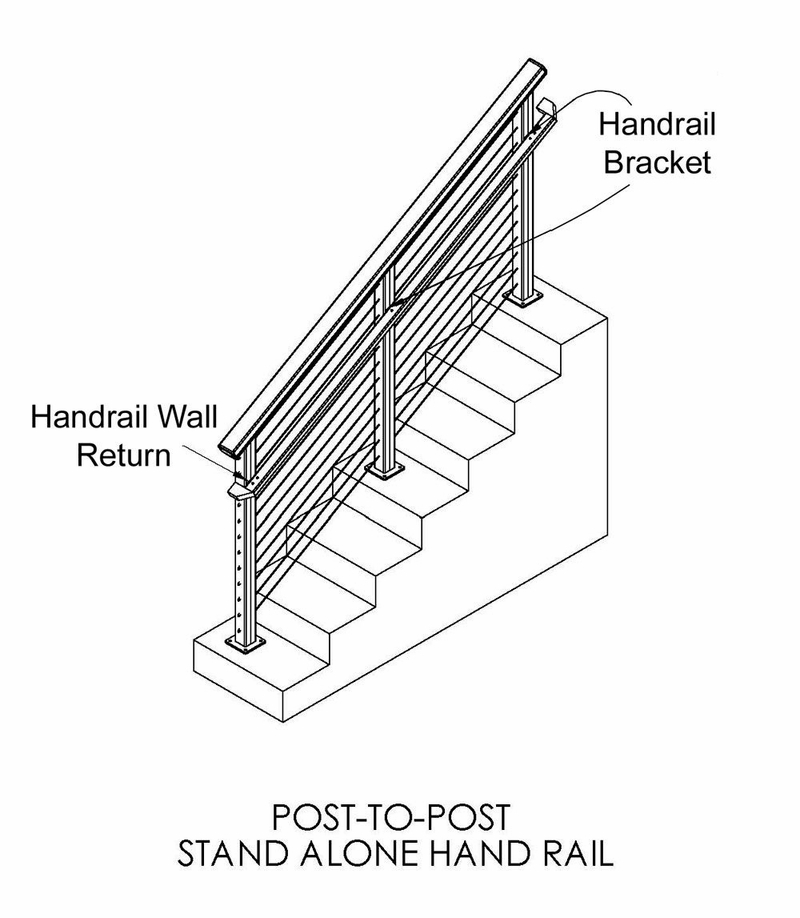 Stand Alone Wall Mounted Handrail Using Post-to-Post
