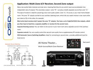 Home Audio Amplifier | High Current Stereo Multi Zone 2