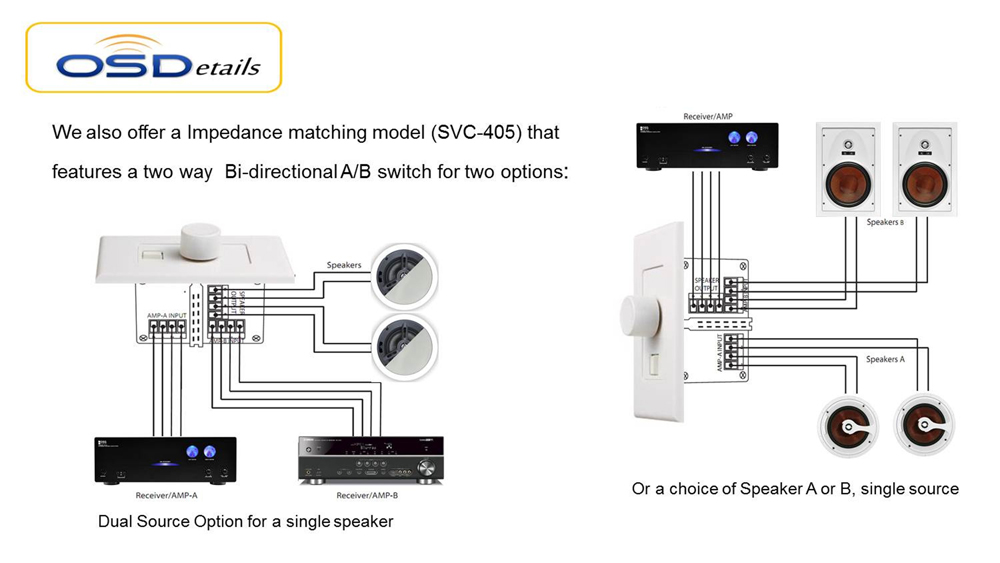 single subwoofer wiring diagram element particle osd audio svc405 300-watt decora style volume control kit with impedance matching, a/b switching ...