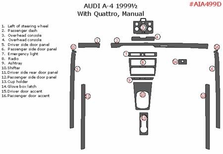 1999.5 Audi A4 Main Dash Trim Kit, w/ Quattro, Automatic