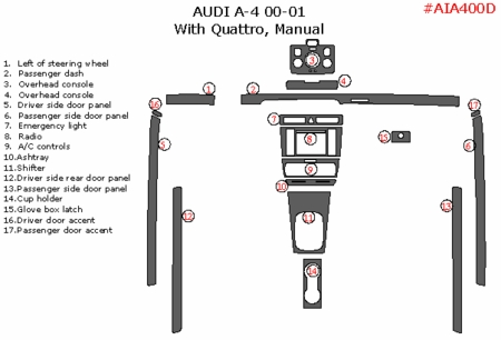 2000 2001 Audi A4 Main Dash Trim Kit, w/ Quattro, Manual
