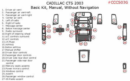 2003 Cadillac CTS Manual, w/o Navigation, Interior Basic