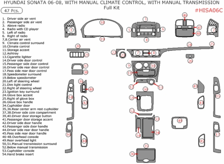 2006 honda civic fuse location 2006 ford f150 fuse