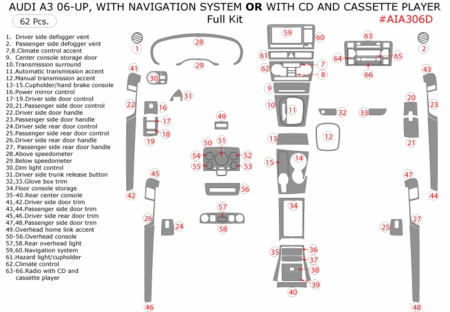 2006-2010 Audi A3 Full Dash & Interior Trim Kit, Auto