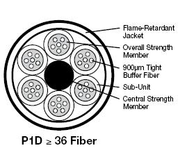 BE0721P1D Fiber Optic Cable, 72-Strand, SM, 8.3/125, Dist