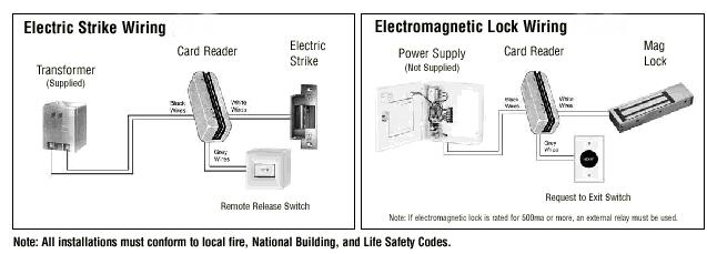 wiring diagram on electric door strike card reader wiring diagram