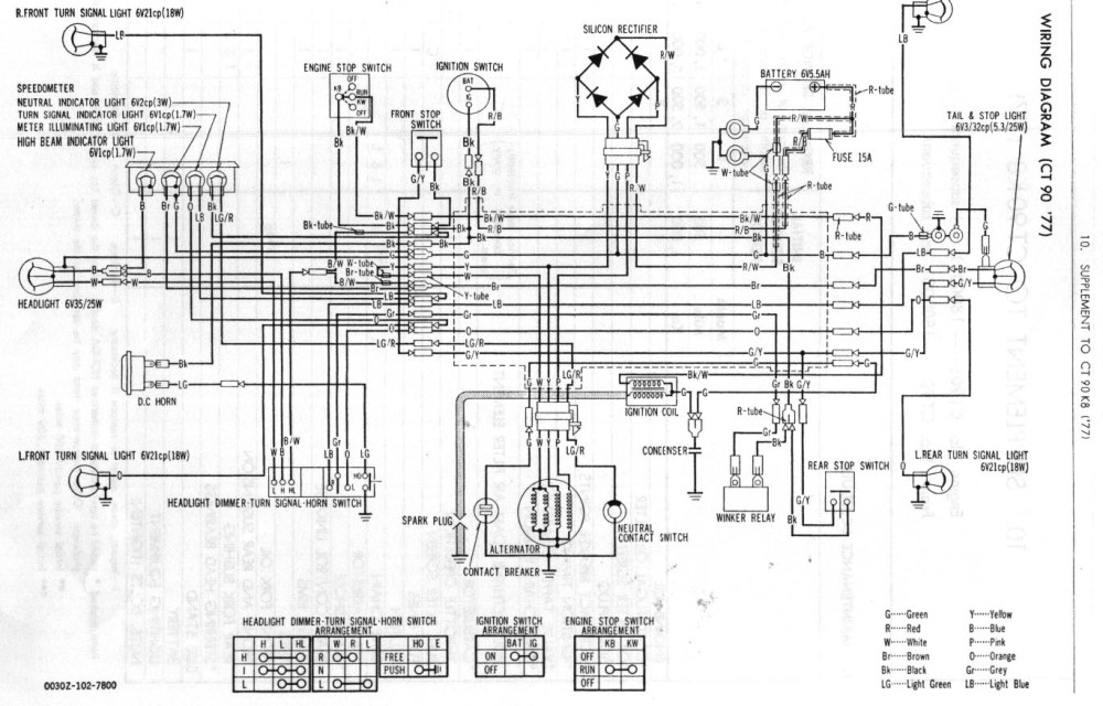 medium resolution of 1978 honda ct90 wiring diagram wiring diagram article review 1978 honda ct90 wiring diagram