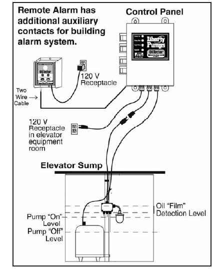 myers submersible pump wiring diagram