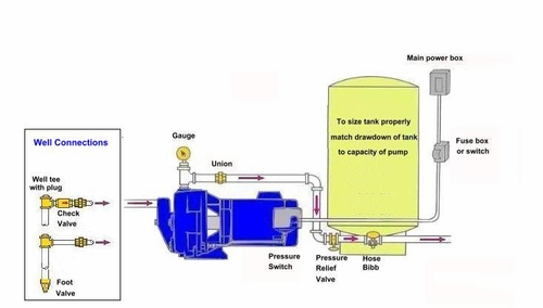 Franklin Electric Motors Wiring Diagrams Shallow Well Jet Pump On Line Tank Installation