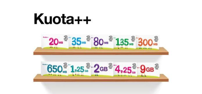 Cara Cek Kuota 3 4G