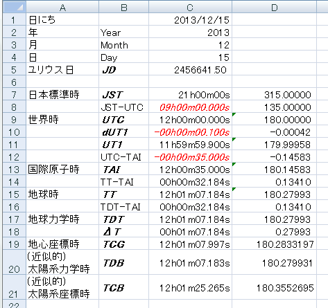 時刻系の変換: セッピーナの趣味の天文計算