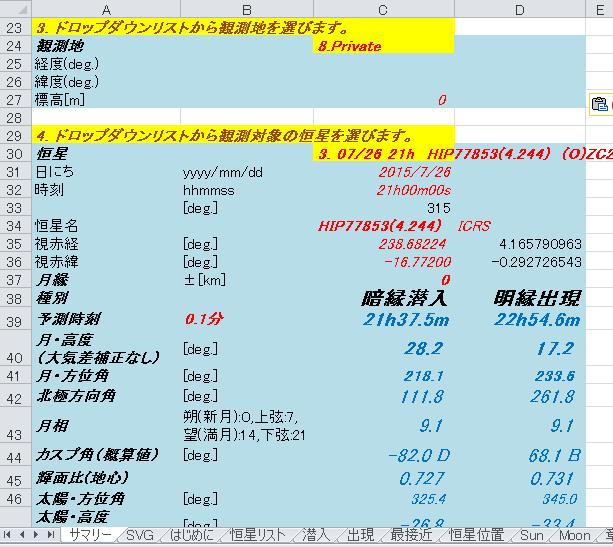 4等星の掩蔽(星食) 2015年7月26日: セッピーナの趣味の天文計算