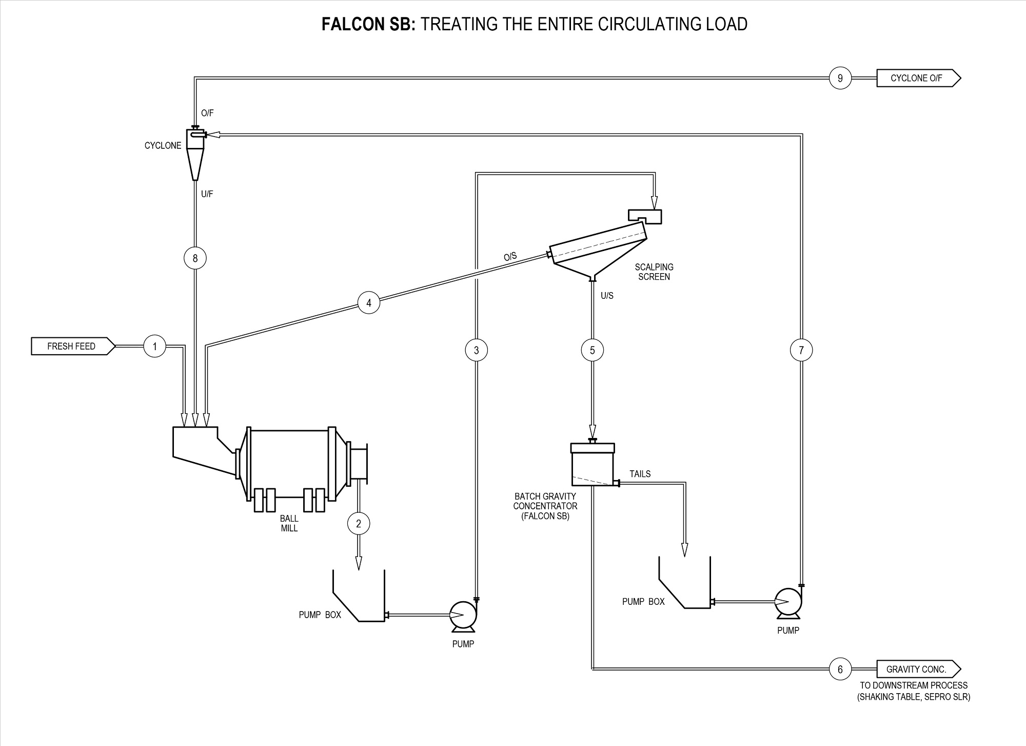 hight resolution of cyclone c1000 alarm wiring diagram commando alarms wiring diagrams code alarm wiring diagram alarm wire