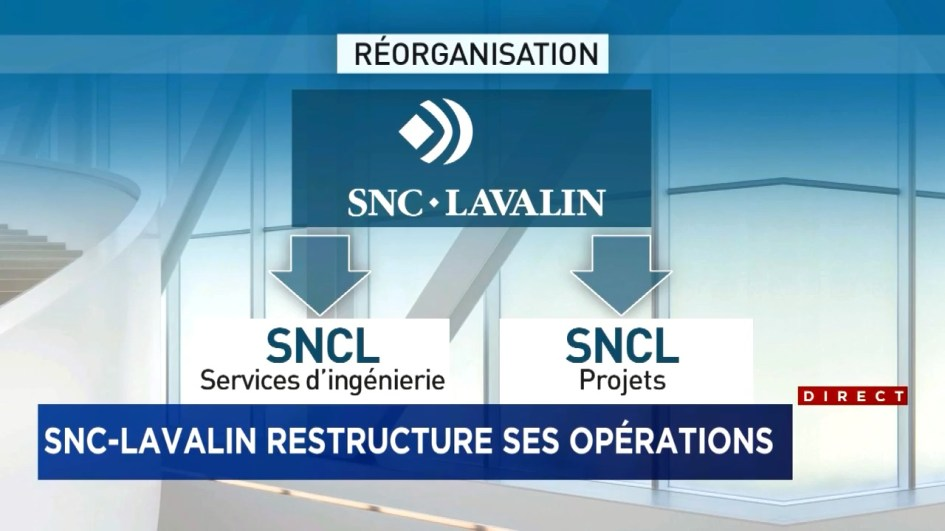 Image result for SNC-Lavalin reorganisation