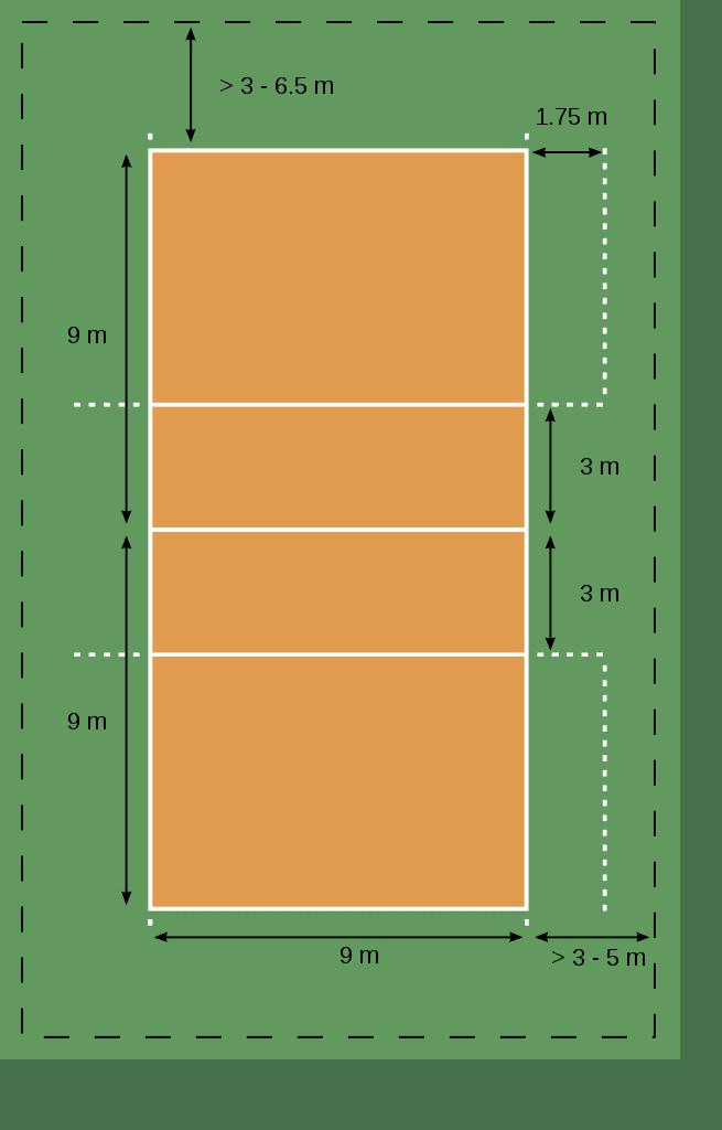 Panjang Dan Lebar Lapangan Bola : panjang, lebar, lapangan, Ukuran, Lapangan, Tinggi, (Resmi, Internasional)