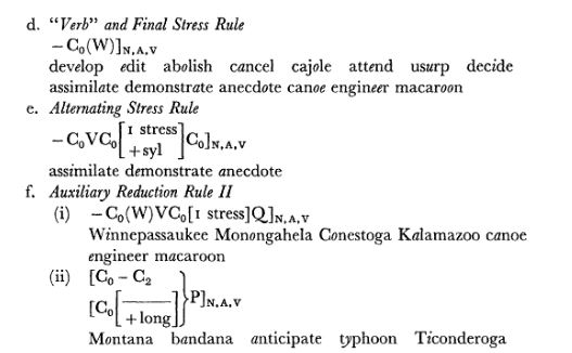 Exemples de règles de l'accent tonique anglais