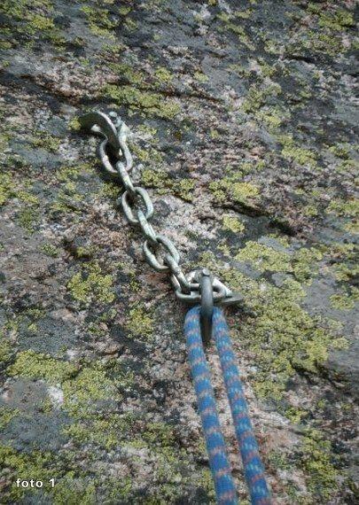 anclaje rapel descuelgue escalada alpinismo SERAC COMPAÑÍA DE GUÍAS