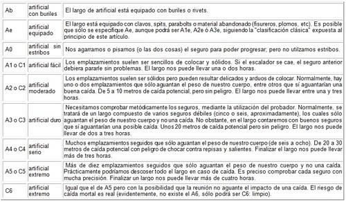 graduacion escalada artificial SERAC COMPAÑÍA DE GUÍAS