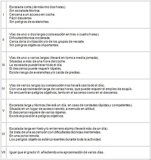 graduacion exposicion montaña SERAC COMPAÑÍA DE GUÍAS