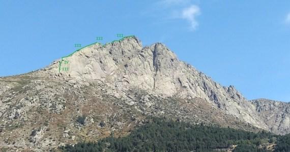 Cresta Monteses Albujea Torozo Gredos croquis SERAC COMPAÑÍA DE GUÍAS