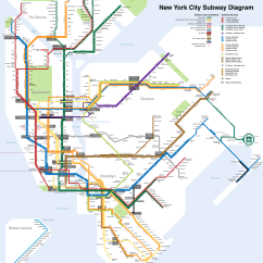 New York City Subway Diagram Mouse Dissection Schematic Of Nyc