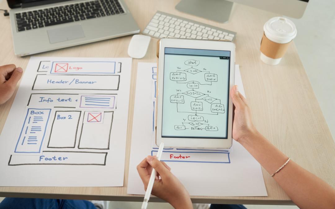 Página Web: 4 Razones comprobadas de por qué su empresa necesita tener una
