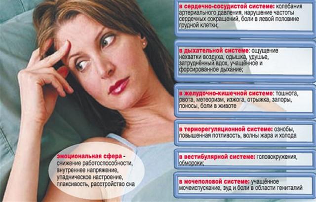 кардионевроз симптомы