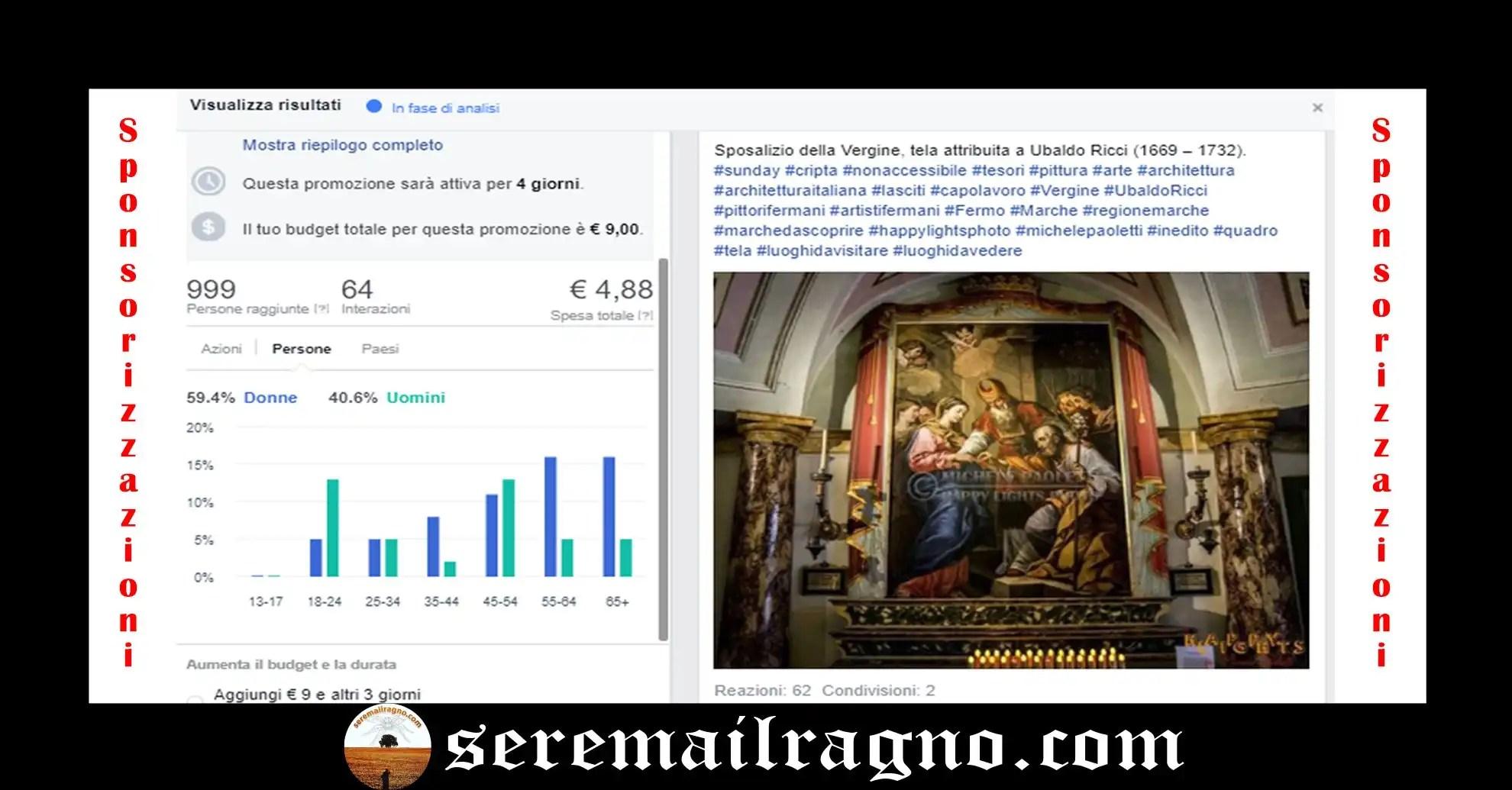 Sponsorizzazioni su Facebook: caso pratico