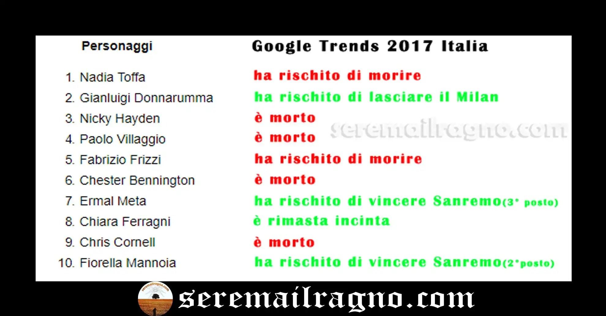 Trends 2017 Italia: i personaggi più cercati dell'anno e il segreto per diventare famosi