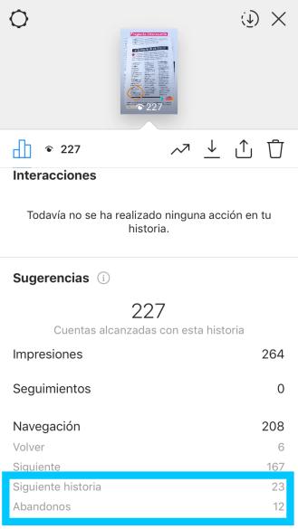 Las estadísticas de las historias de Instagram impresiones